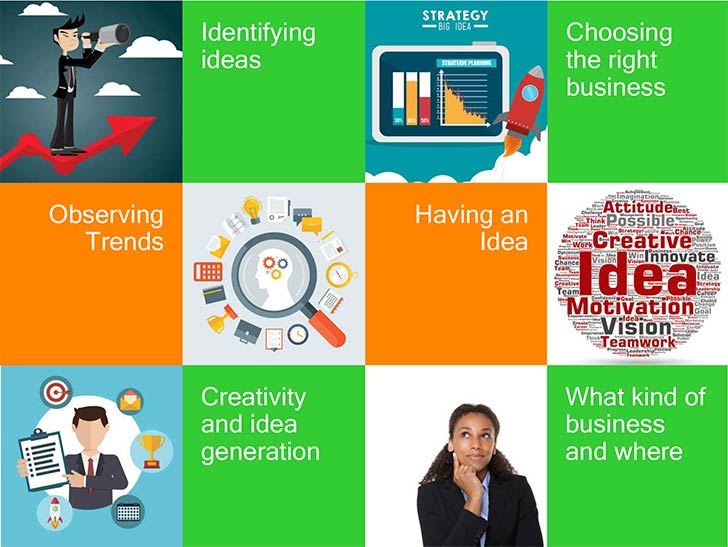 how to develop a business idea